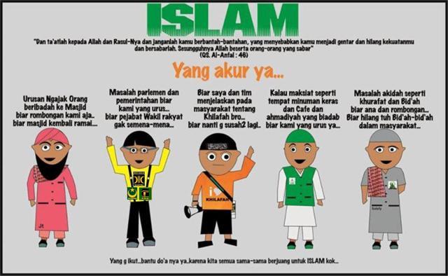 semangat Islam